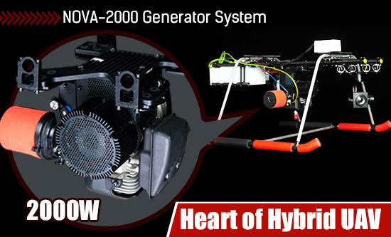Generator for Hybrid Drones
