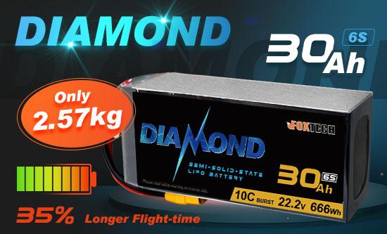 6S 30000mAh Semi-solid State Lipo Battery