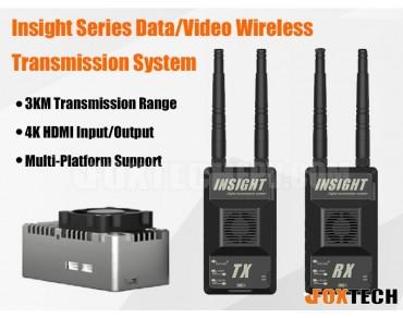 Insight Series Data/Video Wireless Transmission System