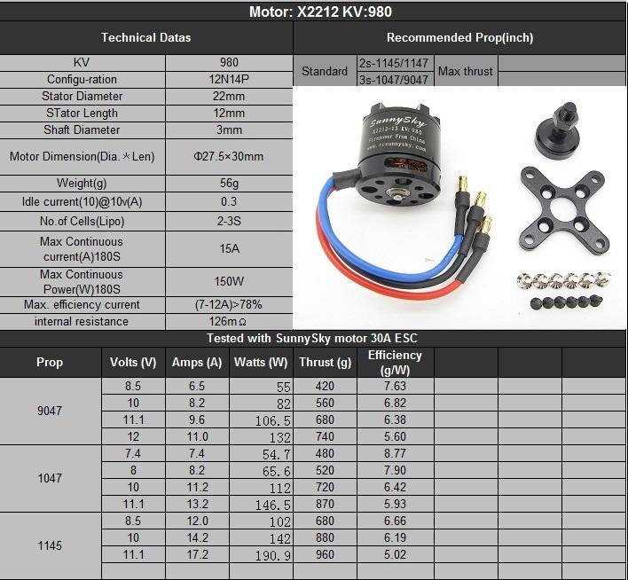 11 inch props on sunnysky x2212 980 kv motors rc groups for Understanding brushless motor kv